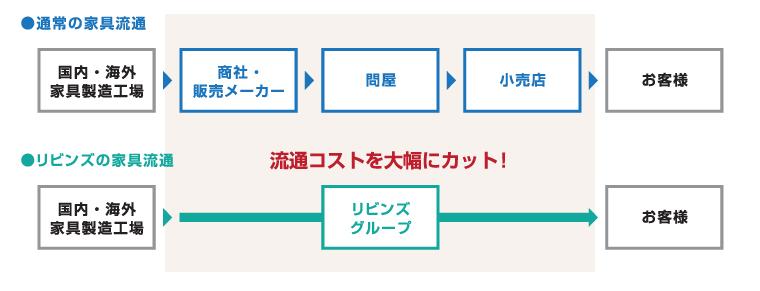 system_05