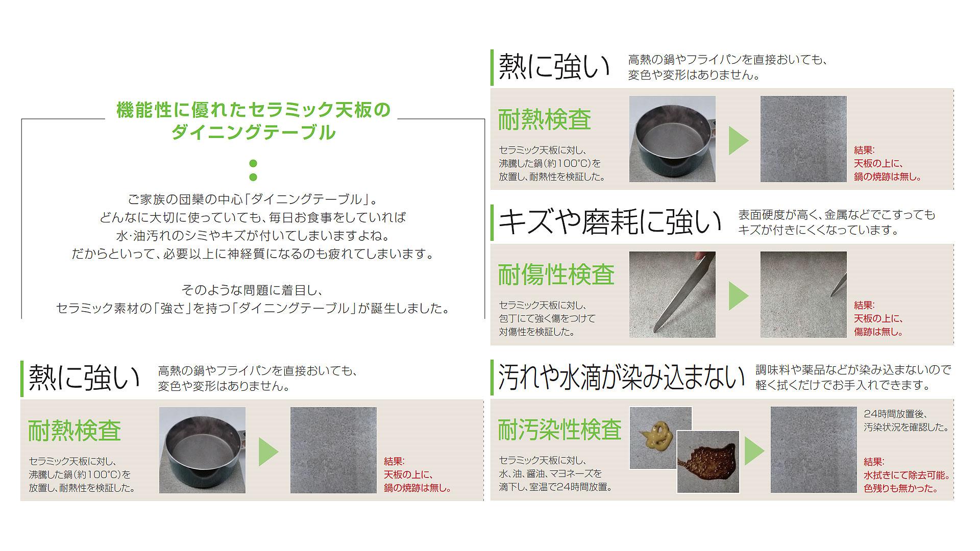 セラミックテーブルのセラミックの説明画像